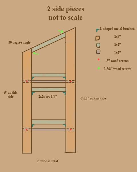 Quail hutches for Building a quail house